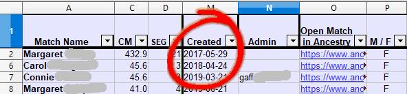 Created Date Column
