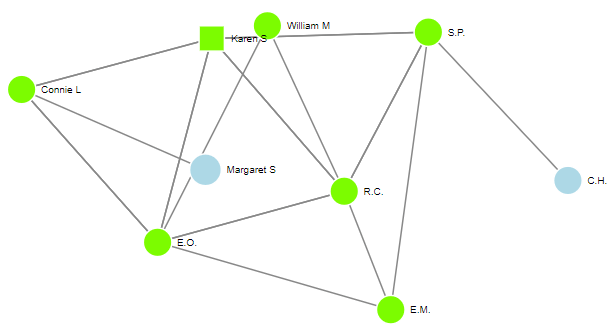 Specific match network