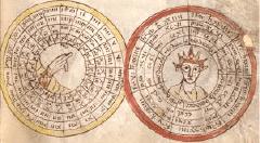 Carolingian date format