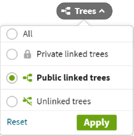 options for tree filters with public linked trees selected